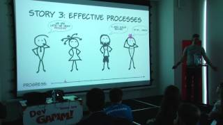 Cлава Лукьяненка (Wargaming) - Ценные уроки, извлеченные из провалов в управлении разработкой игр