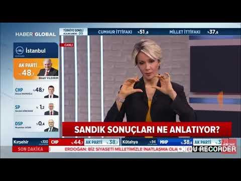 31 Mart 2019 Yerel Seçim Sonuçları Değerlendirmeleri - Hilmi Daşdemir - Haber Global - 01.04.2019