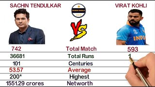 Sachin Tendulkar vs Virat Kohli Full Comparison 2020 - Career, Net Worth, Salary - Primes World