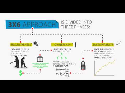 The Youth Economic Empowerment Project  Innovating the 3X6 Approach in Yemen