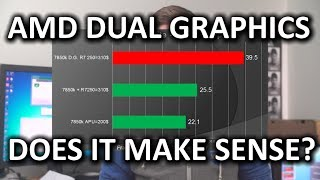 AMD Dual Graphics - Does Crossfire with your Onboard Video Make Sense