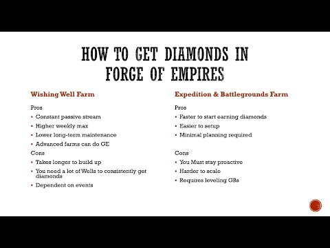 How to get diamonds in Forge of Empires - Part 1: Tips for Building the Best Wishing Well Farm