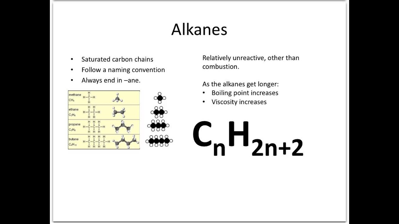chemistry alkanes alkenes Distinguishing alkenes (unsaturated compounds) from alkanes (saturated compounds) add bromine to each sample at room temperature the sample containing alkene (or unsaturated compound) will turn reddish brown bromine colourless.