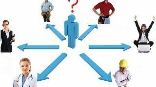 видео Выбор профессии. Как выбрать профессию