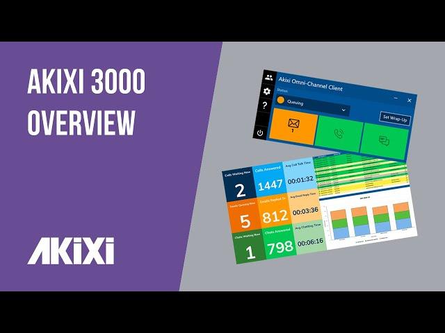 Akixi 3000 Overview
