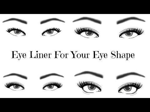 Eyeliner For Your Eye Shape