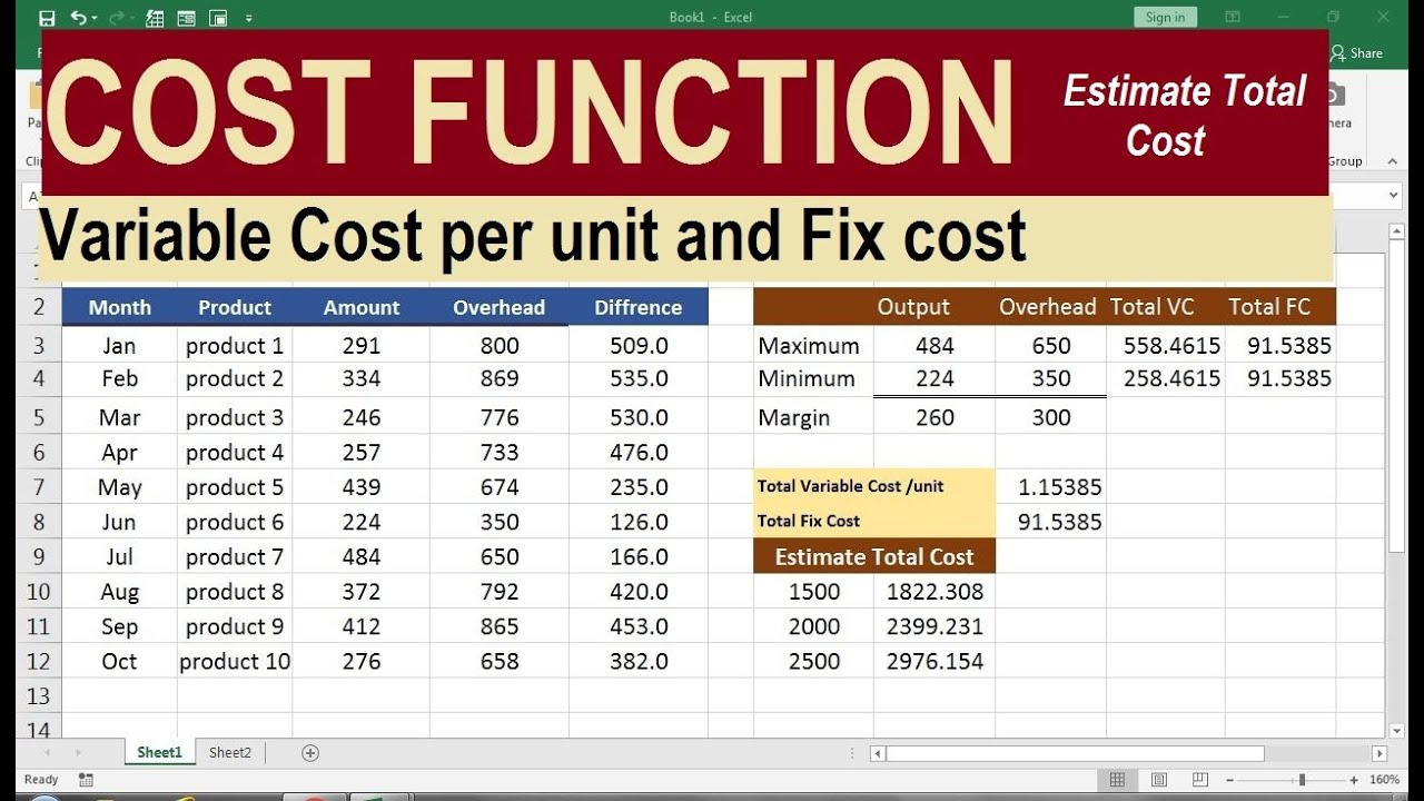 How To Calculate Cost Per Unit In Excel Template Excel Templates The Unit Templates Total cost of ownership calculations