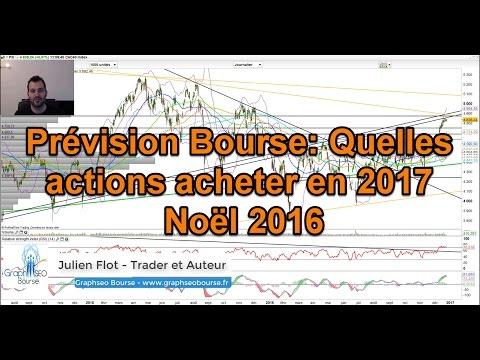 Prévision Bourse pré 2017: Quelles actions acheter en bourse