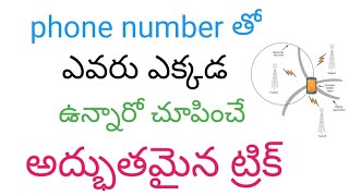 how to trace someone's exact location with mobile number in telugu | santhosh tutor | 2018