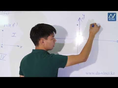 Видеоурок координатная плоскость 7 класс