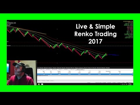 Live & Simple Renko Trading - scalping/day trading