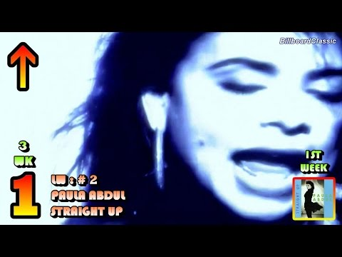 2.11.1989 - Top 10 Chart - Paula Abdul's 1st No.1 Song