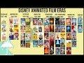Disney Animation Film Eras Explained (2018 Update)