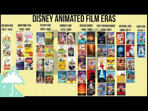 Disney Animation Film Eras Explained 2018 Update