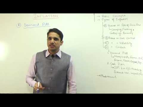 (2/8)Inflation : Type of Inflation | Demand Pull, Cost Push Explained By M K Yadav