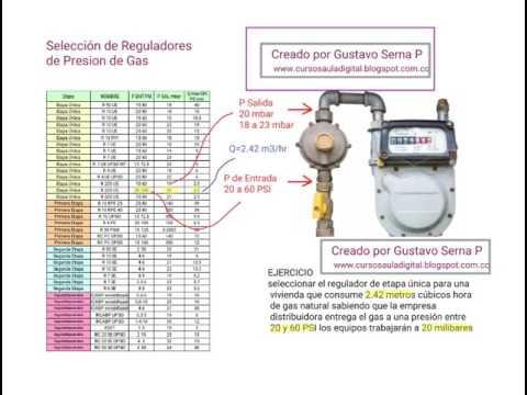 Gas Natural Presion Seleccion de Reguladores