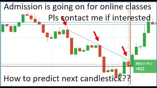 How to trade with candlestick psychology | 1 minute binary trading strategy