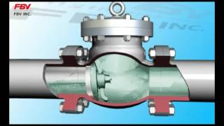 Van một chiều, check valve.