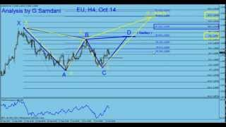 My Forex  Magic Wave. EUR-USD H4 chart update. By G. Samdani