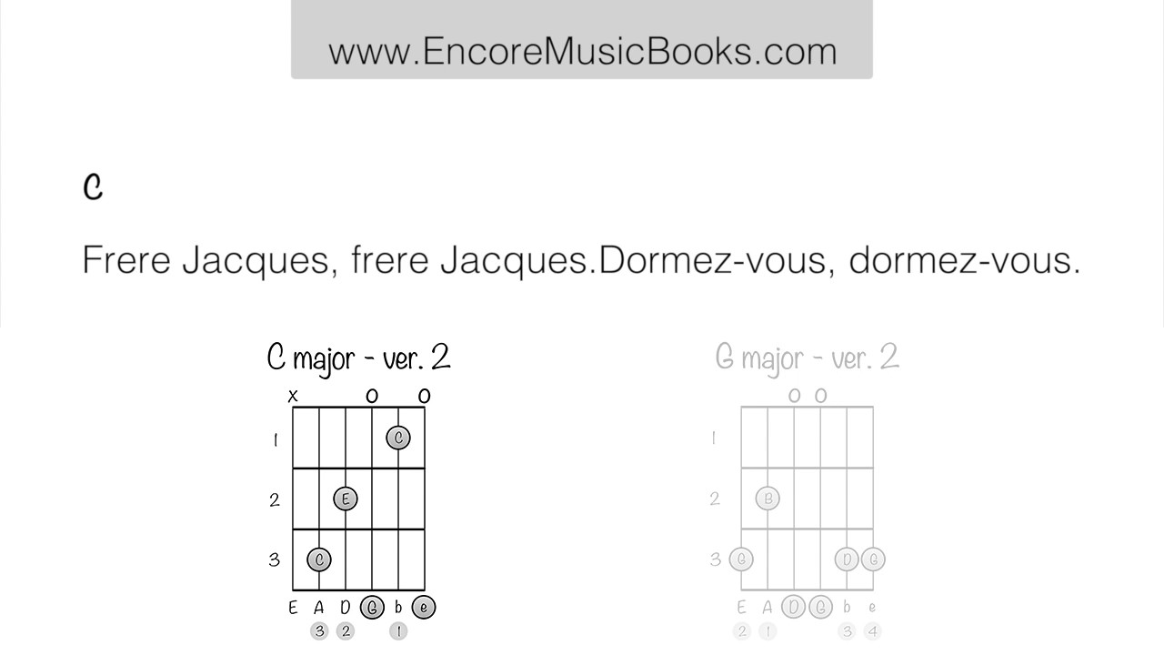 Easy Guitar Tutorial Frere Jacques Are You Sleeping Play