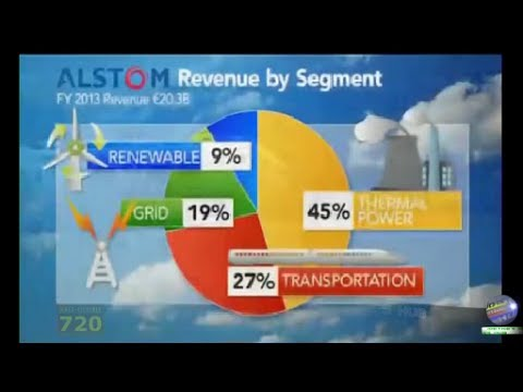 GE ready to pay 25% premium for french Alstom