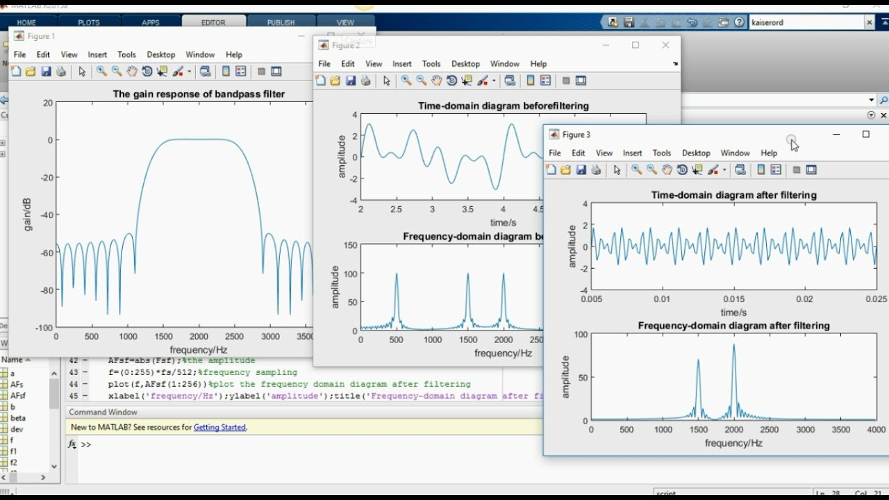 The FIR filter design, the realization of window function method by Matlab