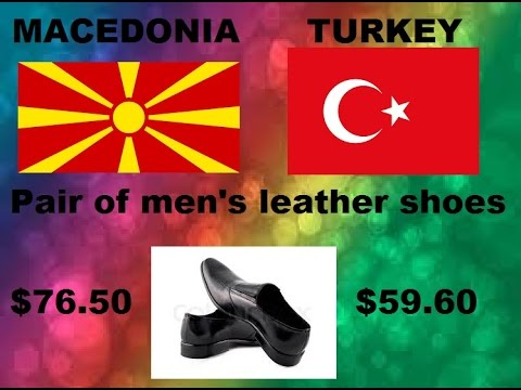 Macedonia Vs. Turkey - Comparison According To Cost Of Living