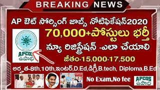 Apcos Outsourcing Jobs Latest Update || Apcos Jobs Notification 2020 in Telugu
