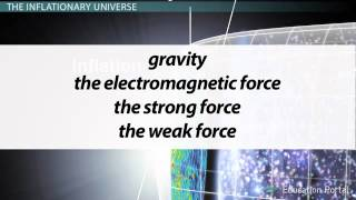 Learning Physics_Cosmic Inflation