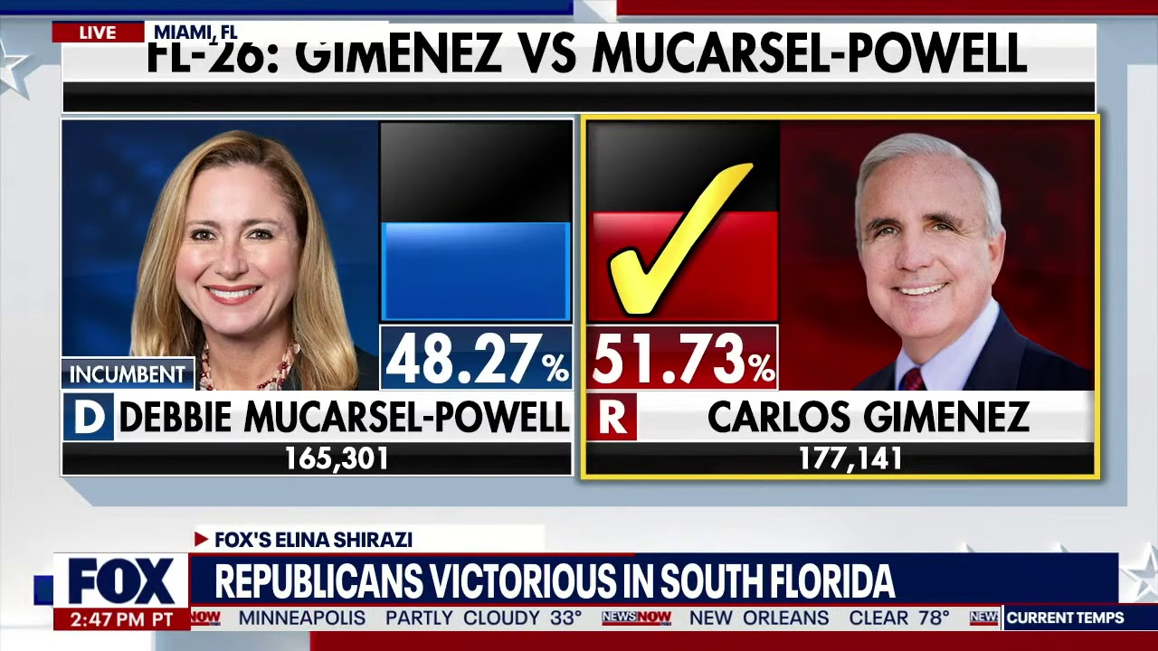 SOUTH FLORIDA SWEEP: Republicans Pick up Congressional Seats in Sunshine State