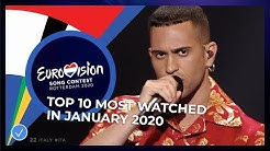 TOP 10: Most watched in January 2020 - Eurovision Song Contest
