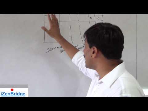 Identify stakeholders | Mindmap | Project Stakeholder Management | PMP Exam| PMBOKиз YouTube · Длительность: 12 мин11 с