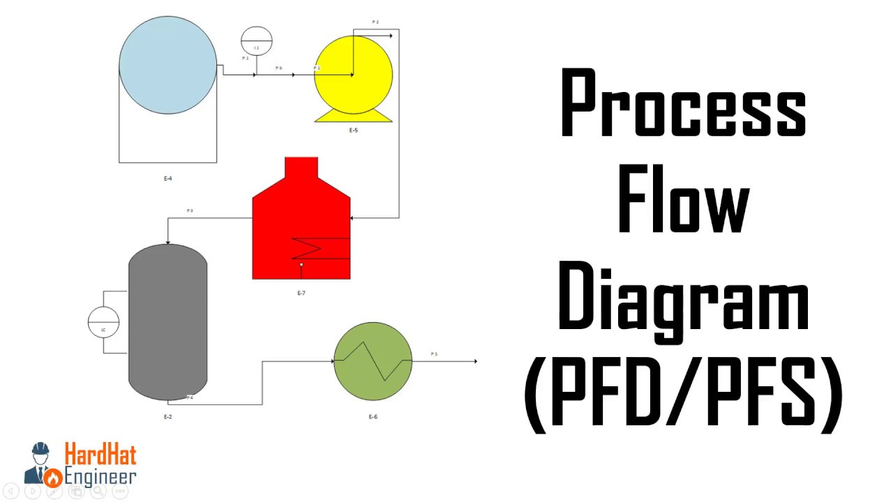 How To Read Process Flow Diagrams Pfds Pfs Oil And Gas Diagram Pfd
