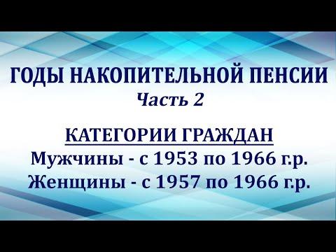 Годы накопительной пенсии. Часть 2–категории: мужчины с 1953 по 1966 гр, женщины с 1957 по 1966 гр.