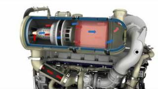 Volvo motorer: Exhaust Gas Recirculation (EGR) för Steg 3B/Tier 4 Interim