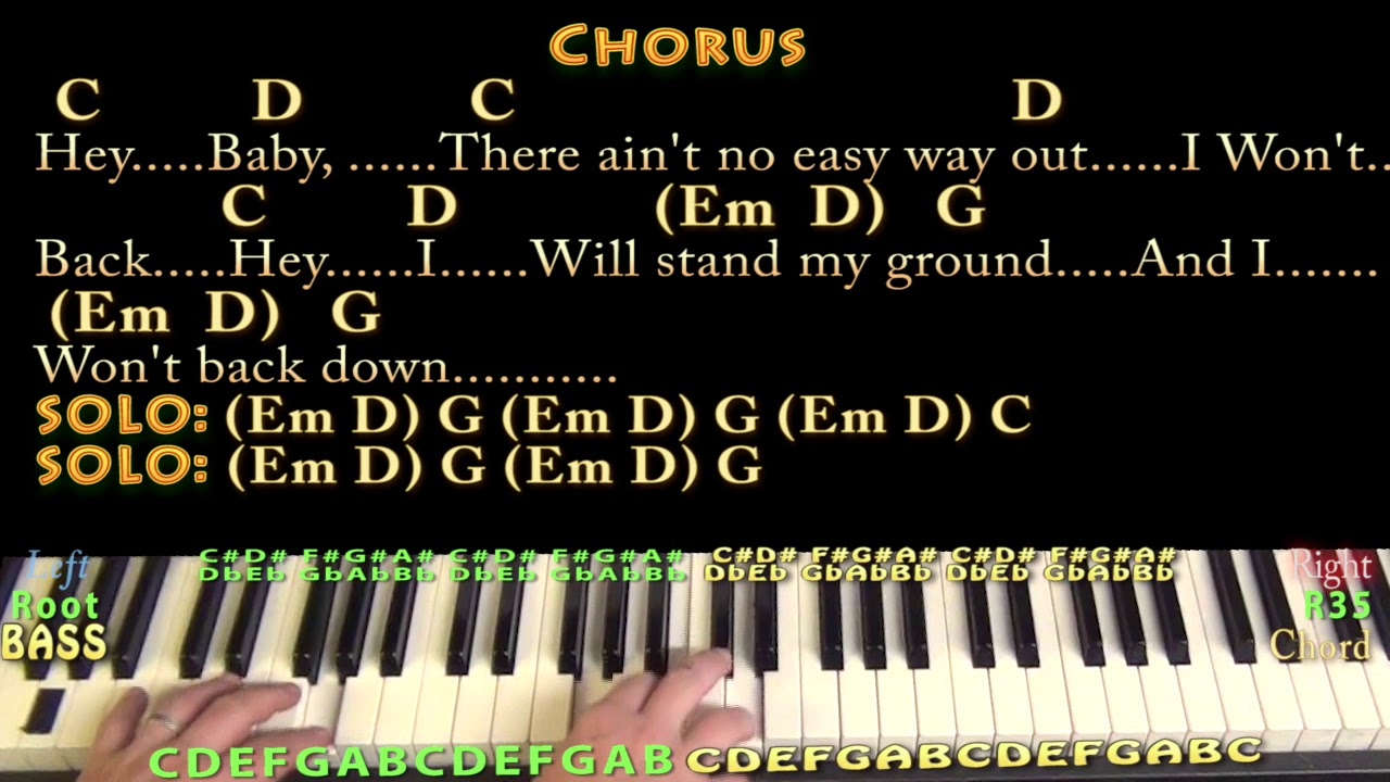 I Won't Back Down Tom Petty Piano Cover Lesson with Chords/Lyrics