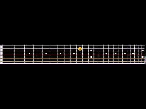 Canon rock guitar tab tutorial - YouTube