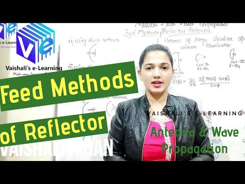 feed-methods-of-reflector-antenna-|parameters-of-parabolic-reflector-with-uniform-illumination-|l-35