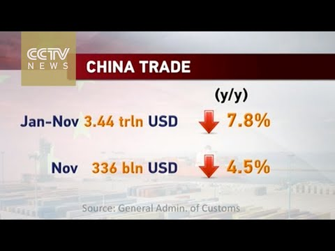 China's surplus surges despite foreign trade slumping