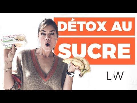 Mes 5 conseils pour se désintoxiquer du sucre