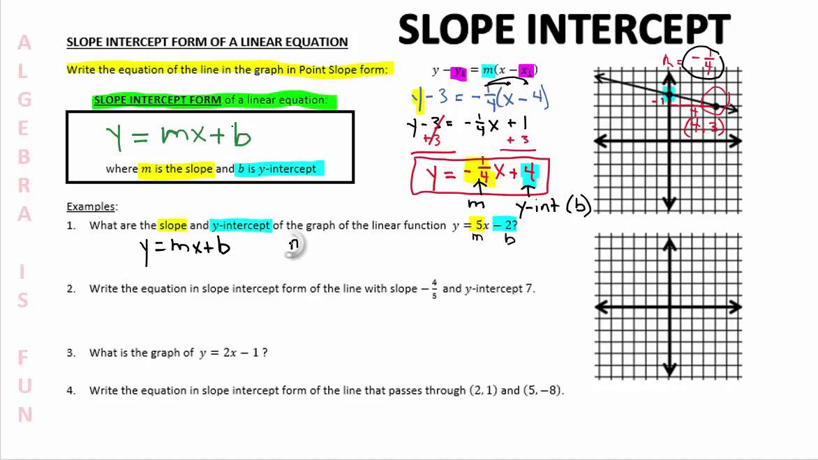 Slope Intercept Form Of A Linear Equation Youtube