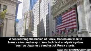 Japanese Candlestick Forex Charts