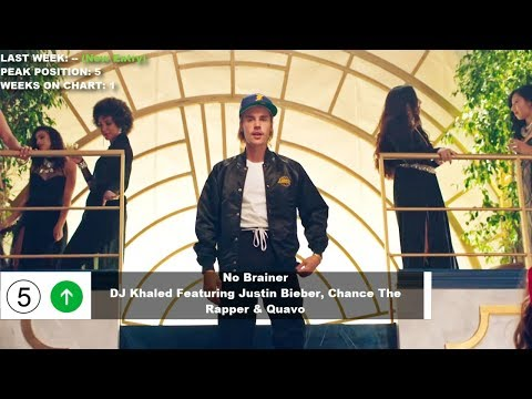 Top 50 Songs Of The Week  August 11, 2018 Billboard Hot 100