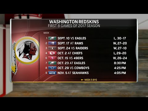 Redskins Surpises and Storylines