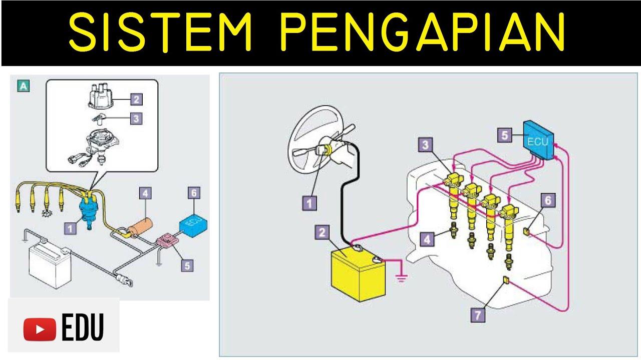 Sistem pengapian konvensional komponen fungsi dan cara kerja youtube sistem pengapian konvensional komponen fungsi dan cara kerja ccuart Gallery