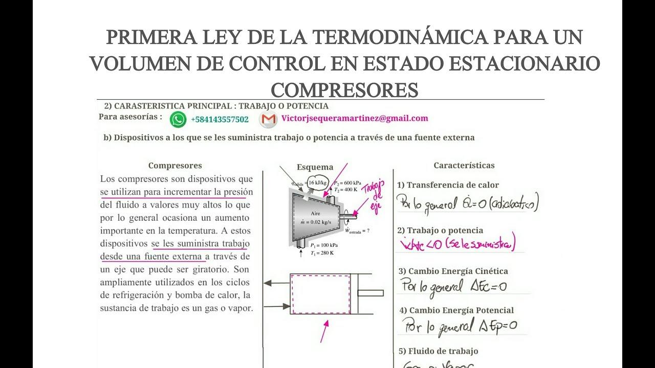 Termodinámica compresores ejercicios