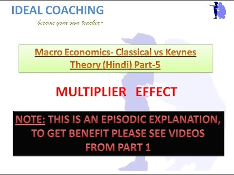 a comparison of the classical model and keynes model of economy • while classical economics believes in the theory of the invisible hand, where any imperfections in the economy get corrected automatically, keynesian economics rubbishes the idea keynesian economics does not believe that price adjustments are possible easily and so the self-correcting market mechanism based on flexible prices.