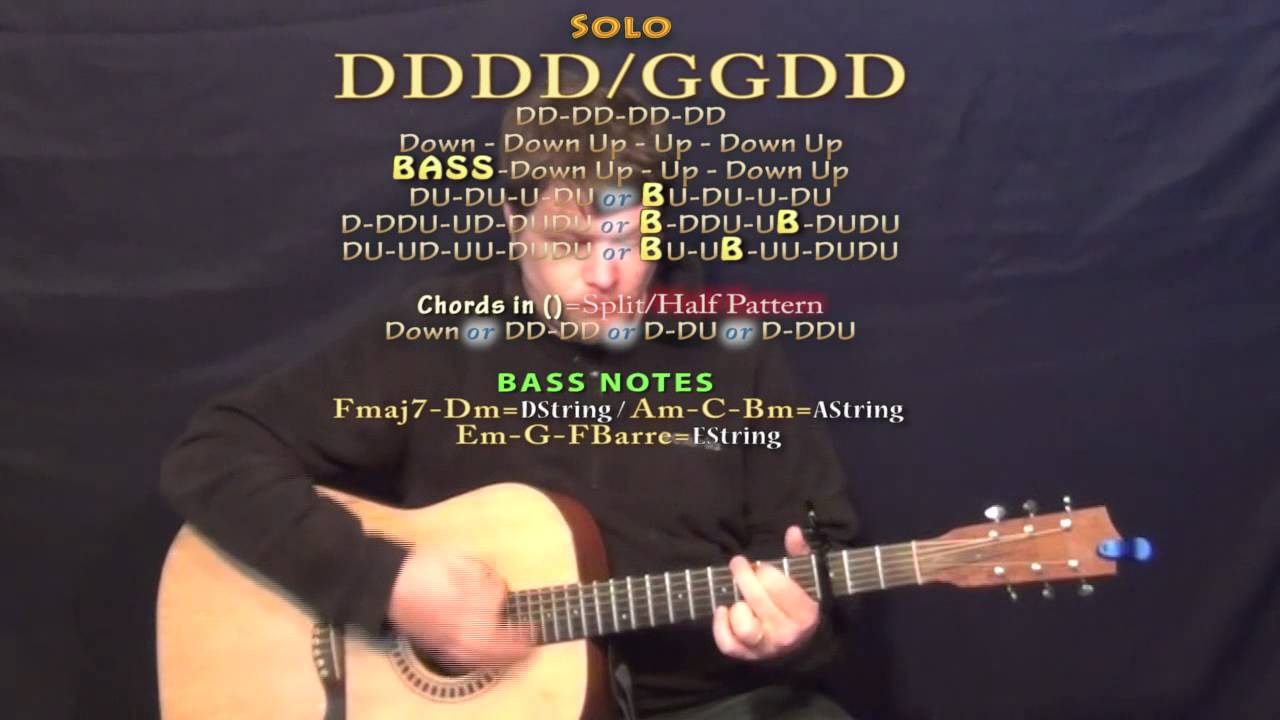 Budapest George Ezra Guitar Lesson Chord Chart Capo 3rd Youtube