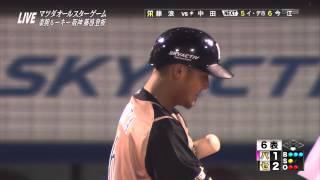 マツダオールスター2013 藤浪晋太郎 VS 中田翔  wwwwwwww thumbnail