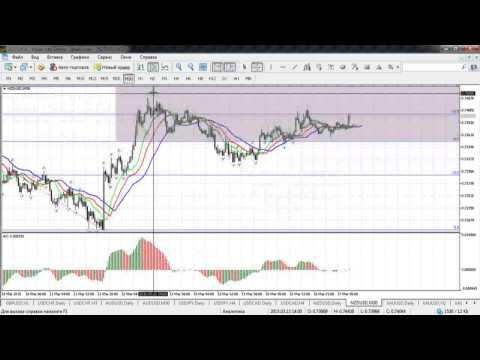 Краткосрочный волновой анализ валютных пар и золота от 17.03.2015